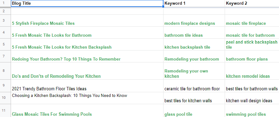Spreadsheet Blog titles sample with Keyword and Ideas: MTO
