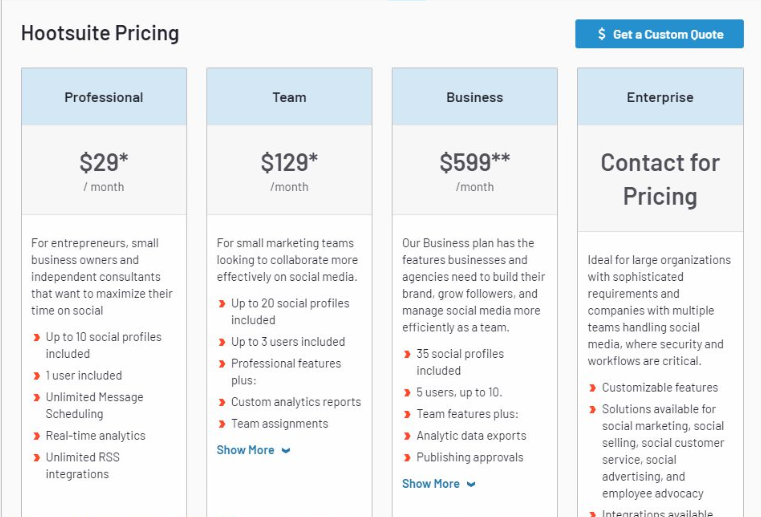 Hootsuite-Pricing-model