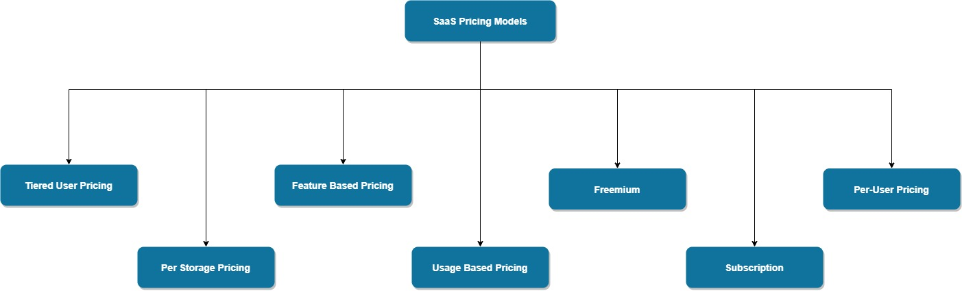 ultimate-pricing-guide-for-saas